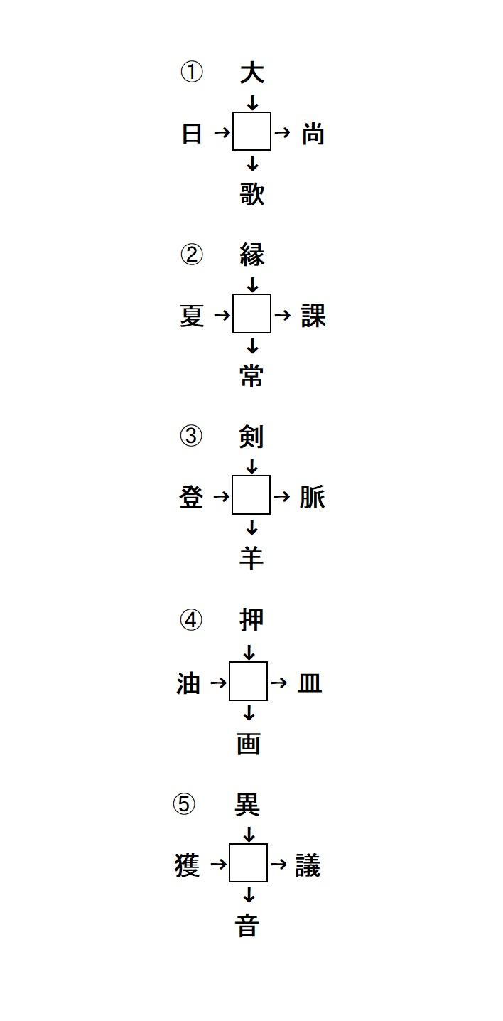 """ゴールデン""""クイズ""""ウイーク ⑤穴埋め漢字"""